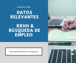 Estadísticas RRHH España