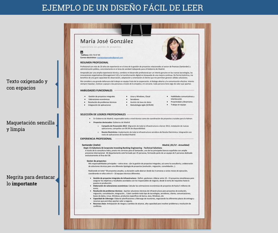Ejemplo Curriculum Vitae Visual 1